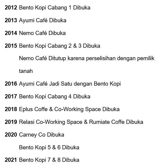 track record 2021
